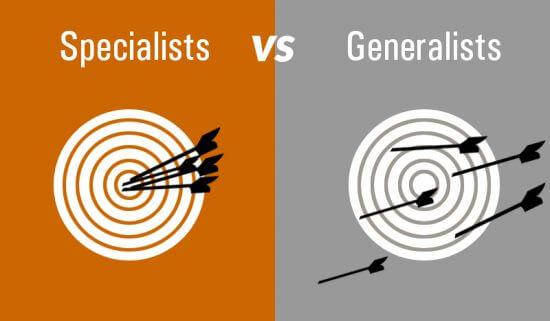 Specialist, Generalist, or Specialised Generalist.