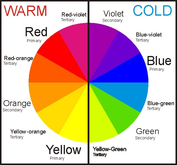 Colour Wheel Diagram