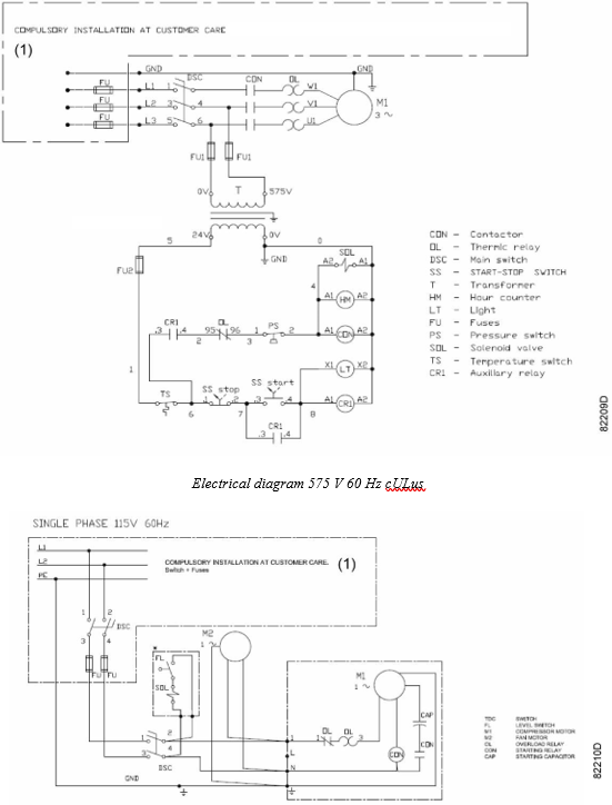 Wiring Diagram: Atlas Copco GX5 Air compressor
