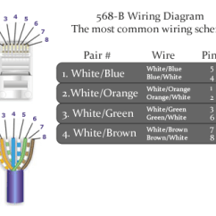 Patch Cable Wiring Diagram 220 Volt Breaker Cat 6 All Data B Free For You U2022 Standard 5