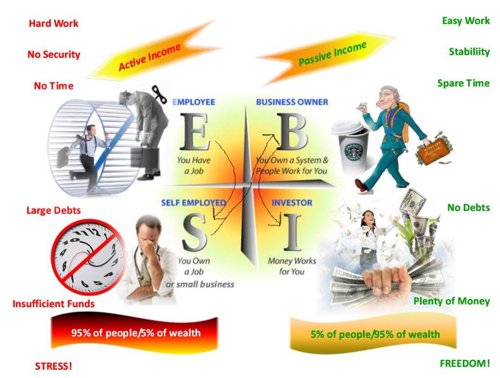 「ESBI」の画像検索結果
