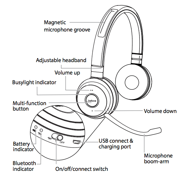 Aircraft Headset Wiring. Diagram. Auto Wiring Diagram