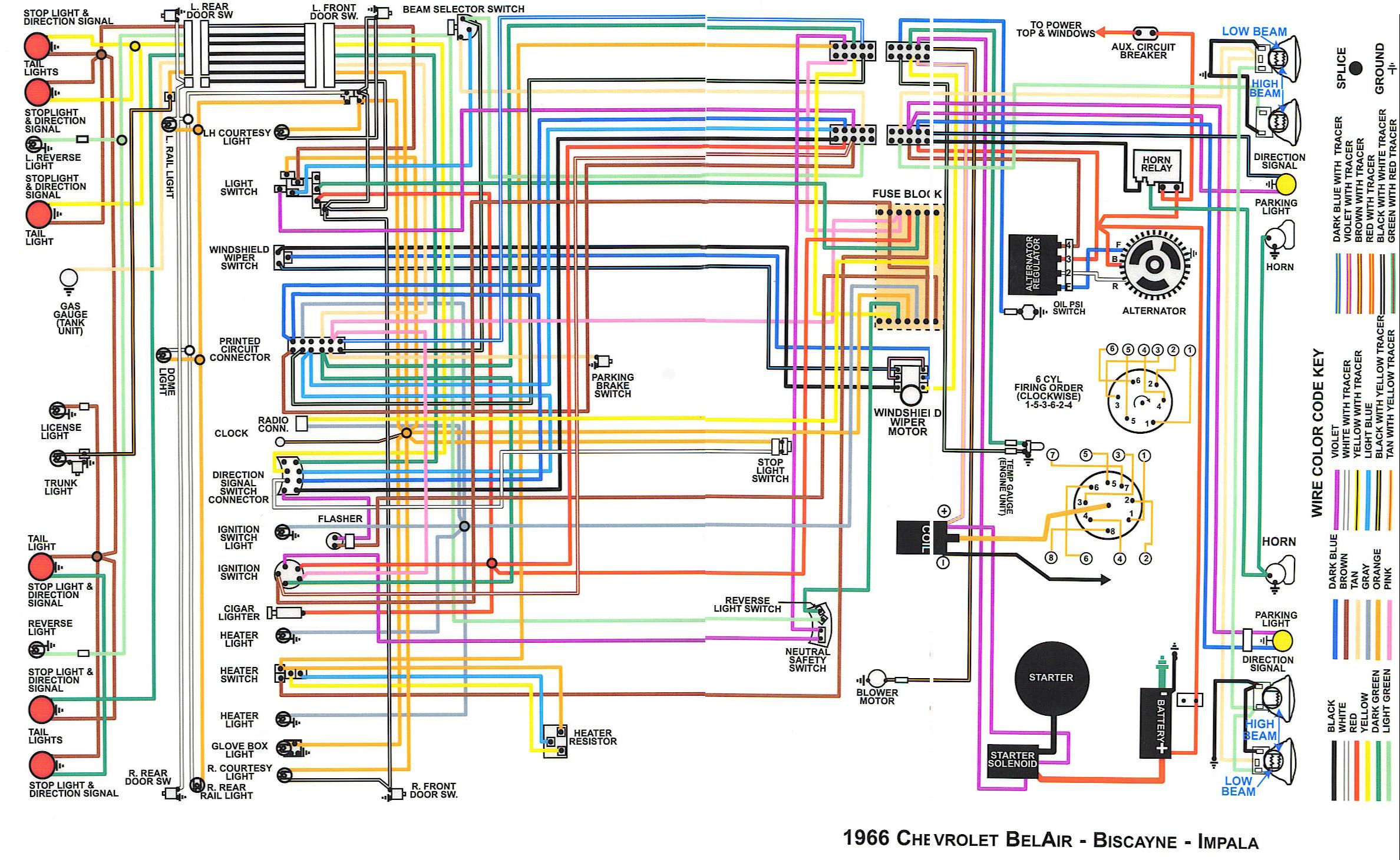 wd?resize=665%2C409 1964 impala headlight wiring diagram wiring diagram  at bayanpartner.co