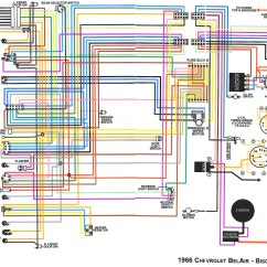 1968 Chevelle Wiring Diagram Motor Diagrams 3 Phase 65 Gto Data Impala Harness Schema 1967 Fuse Box 1965