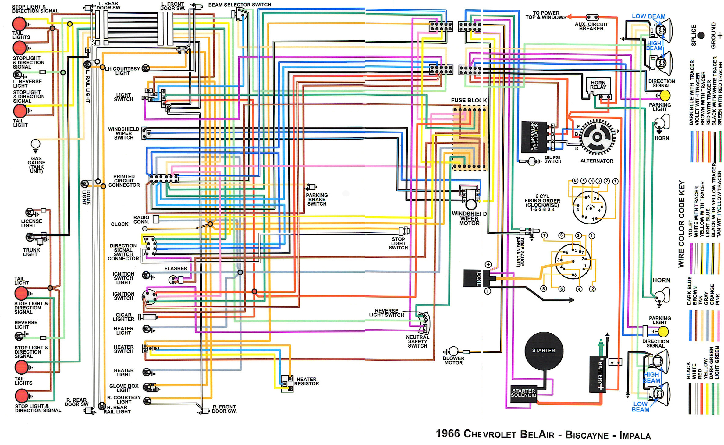 1964 chevy truck color wiring diagram 2001 s10 tail light 1966 harness