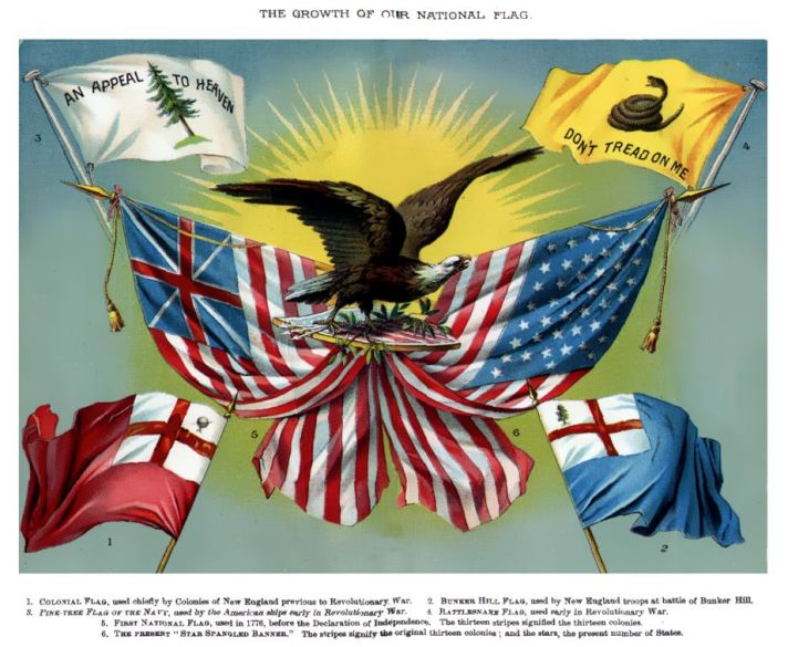 1885_History_of_US_flags_med.jpg
