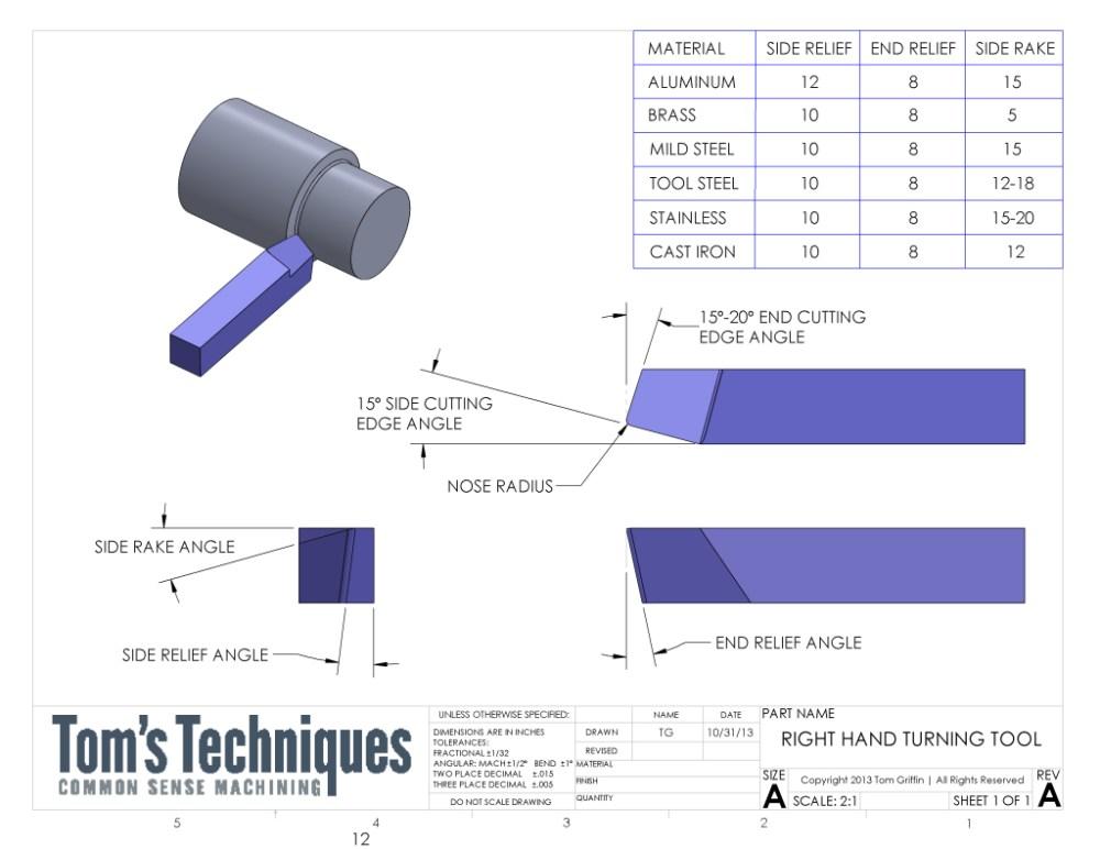 medium resolution of right hand turning tool