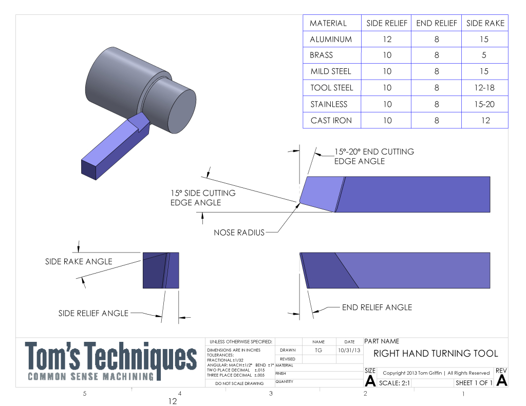 hight resolution of right hand turning tool