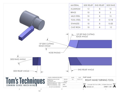 small resolution of right hand turning tool