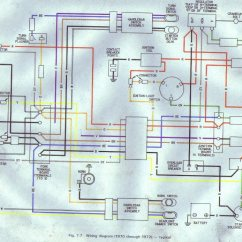 1975 Harley Davidson Sportster Wiring Diagram 2000 Isuzu Rodeo Engine Harley-davidson Diagrams And Schematics – Readingrat.net