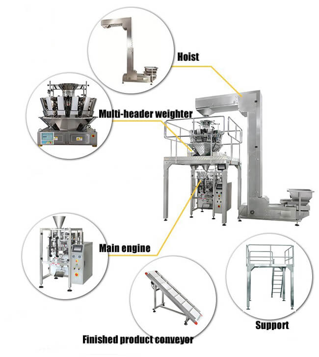 Full Automatic Bean Sprouts Packaging Machine