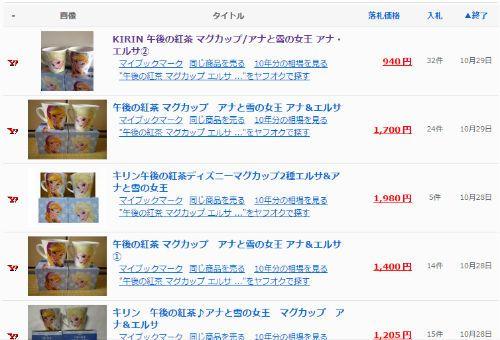 オークファン 検索結果 午後の紅茶 ディズニー マグカップ