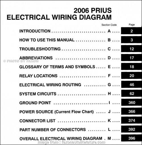 small resolution of 2006 prius electrical wiring diagram 2006 toyota prius wiring diagram manual original table of contents