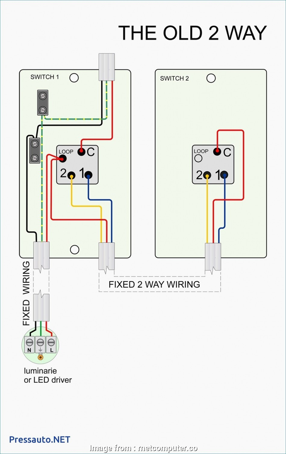 medium resolution of 3 gang one way switch wiring diagram 2 gang 2 dimmer switch wiring diagram inspirational