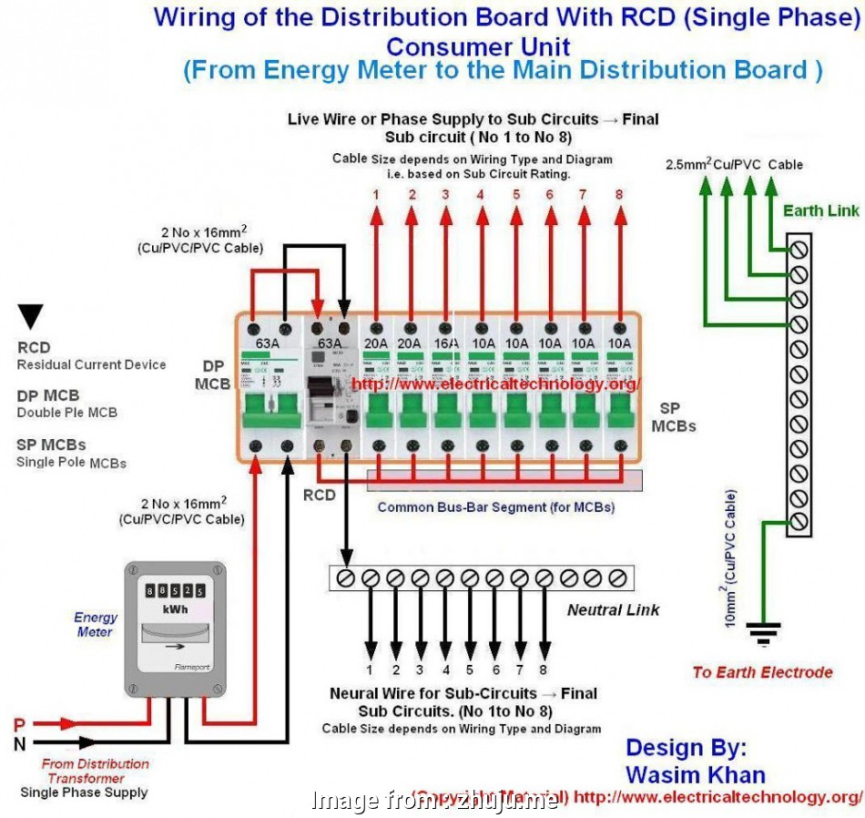 medium resolution of 3 phase home electrical wiring unique three phase electrical wiring diagram 12 about remodel inside 3
