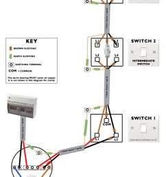 3 phase light switch wiring three phase electric motor wiring diagram starfm me 3 [ 950 x 1328 Pixel ]