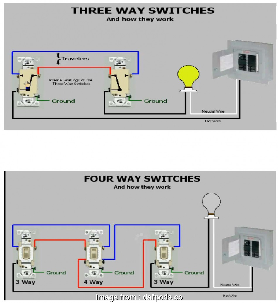 hight resolution of 4 way switch wiring eaton wiring diagram view eaton dp221ngb wiring diagram 4 way switch wiring