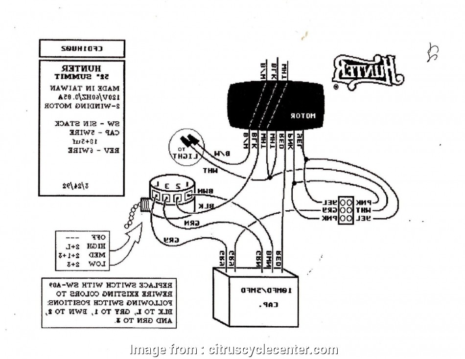 3, Switch Wiring Diagram, Ceiling Fan Perfect Ceiling, 3