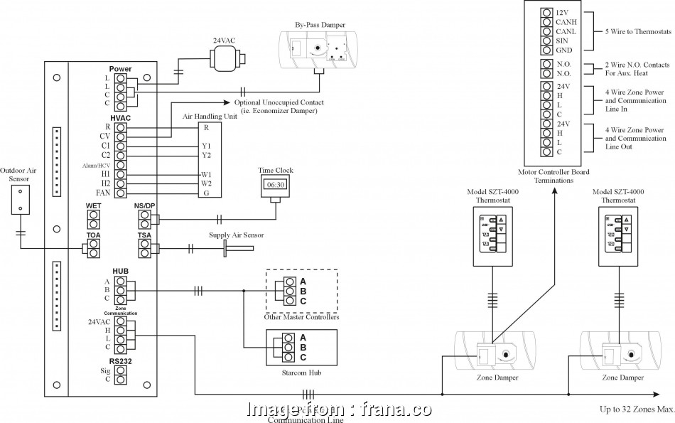 3M Filtrete Thermostat Wiring Diagram Cleaver Wiring