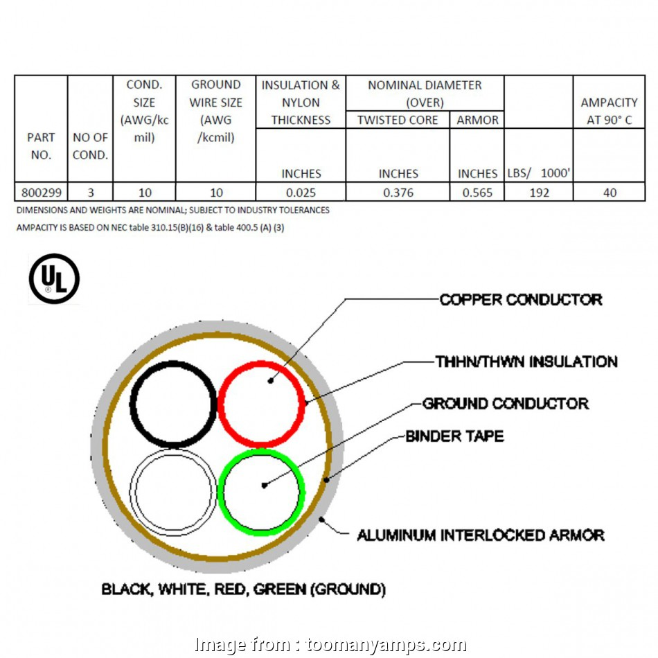 4 Gauge Wire Diameter With Insulation Top NORTHERN CABLE