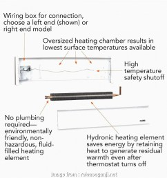 4 pole thermostat wiring diagram double pole thermostat wiring diagram baseboard heater cadet dimplex also wall [ 950 x 950 Pixel ]