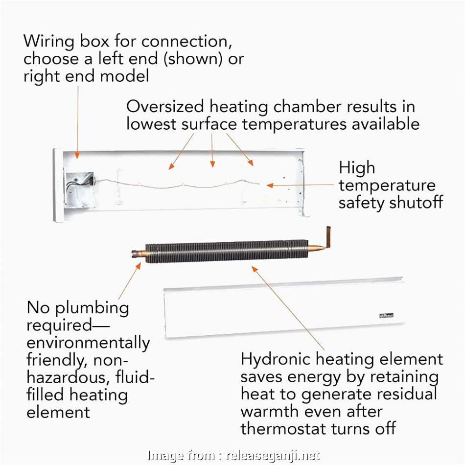 medium resolution of 4 pole thermostat wiring diagram double pole thermostat wiring diagram baseboard heater cadet dimplex also wall