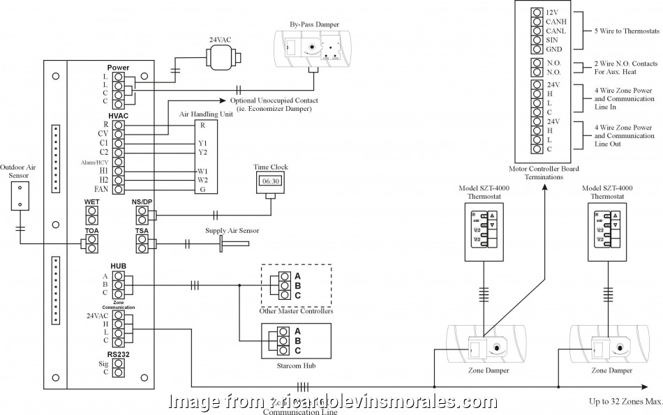 4 Wire Thermostat Wiring Diagram Professional 2 Wire