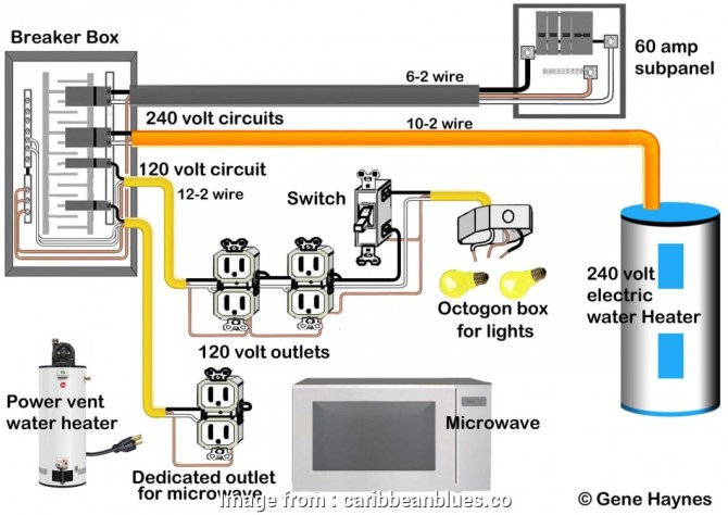 diagram electrical panel wiring diagram auxiliary garage
