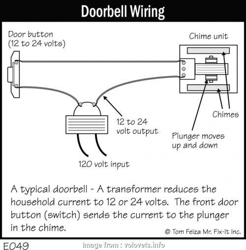 small resolution of 6 wire doorbell wiring diagram doorbell wiring diagrams diagram throughout a volovets info 6
