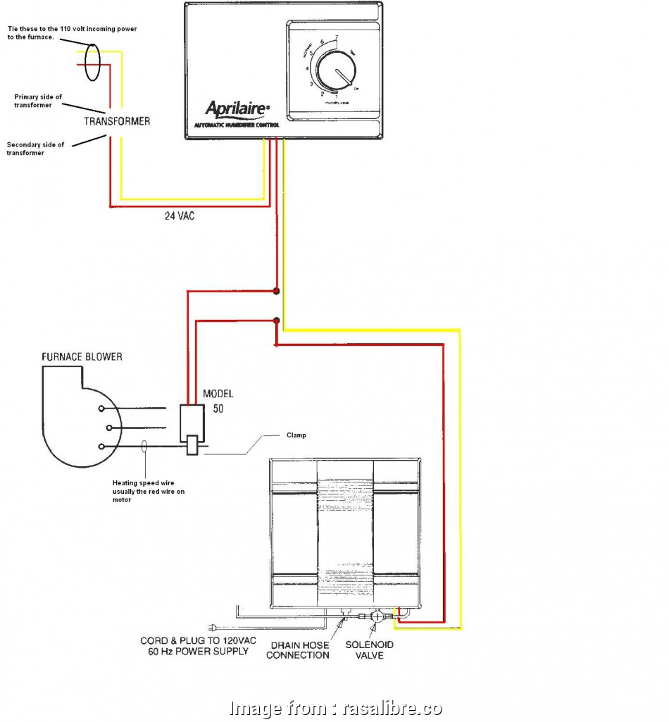 hight resolution of aprilaire 700 nest wiring diagram wiring ecobee3 aprilaire ecobee diagram simple nest thermostat rh galericanna