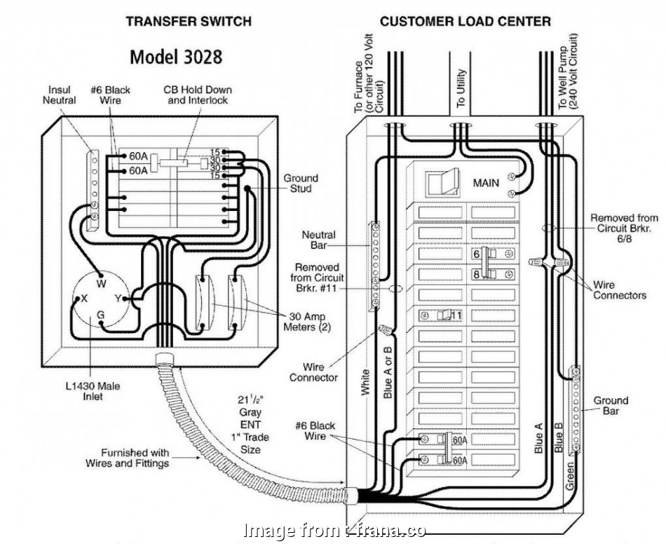 Basic Electrical Wiring Diagram House Simple Wiring A