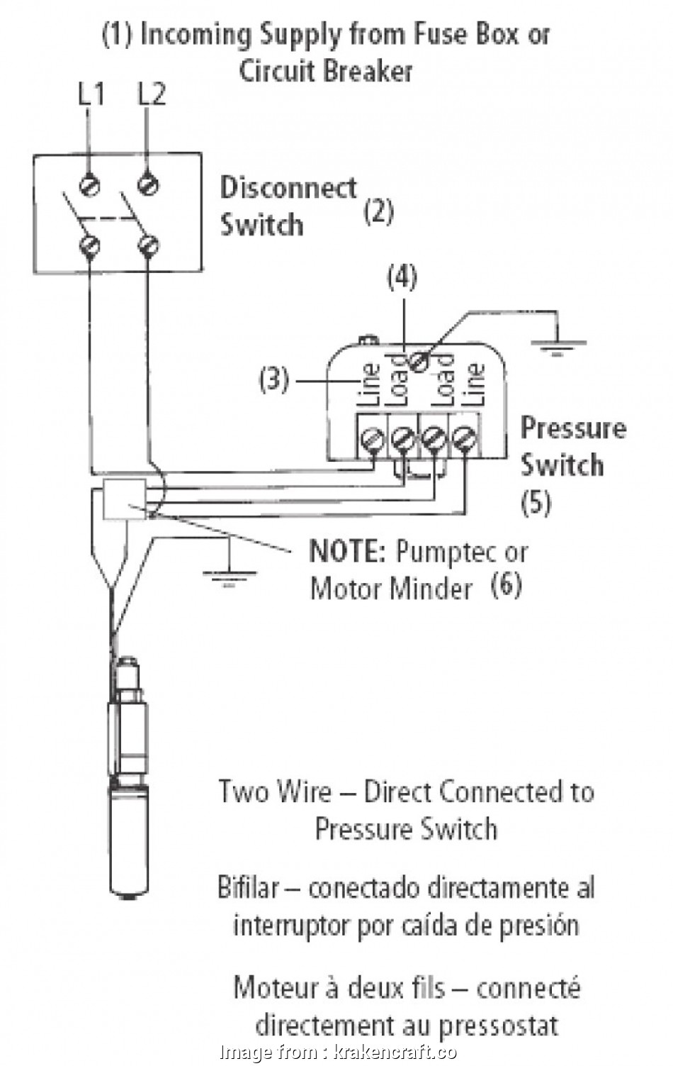 medium resolution of bilge pump wiring three way switch square d well pump pressure switch wiring diagram 3 at