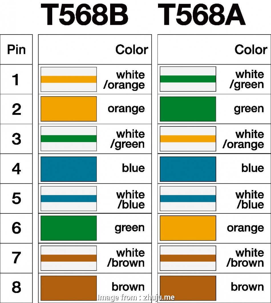 hight resolution of cat 3 wiring diagram rj45 cat 3 wiring diagram with rj45 on images free download