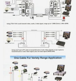 cat 5 wiring diagram for cctv cat5 cctv wiring diagram wiring diagram schematics cctv [ 950 x 1307 Pixel ]