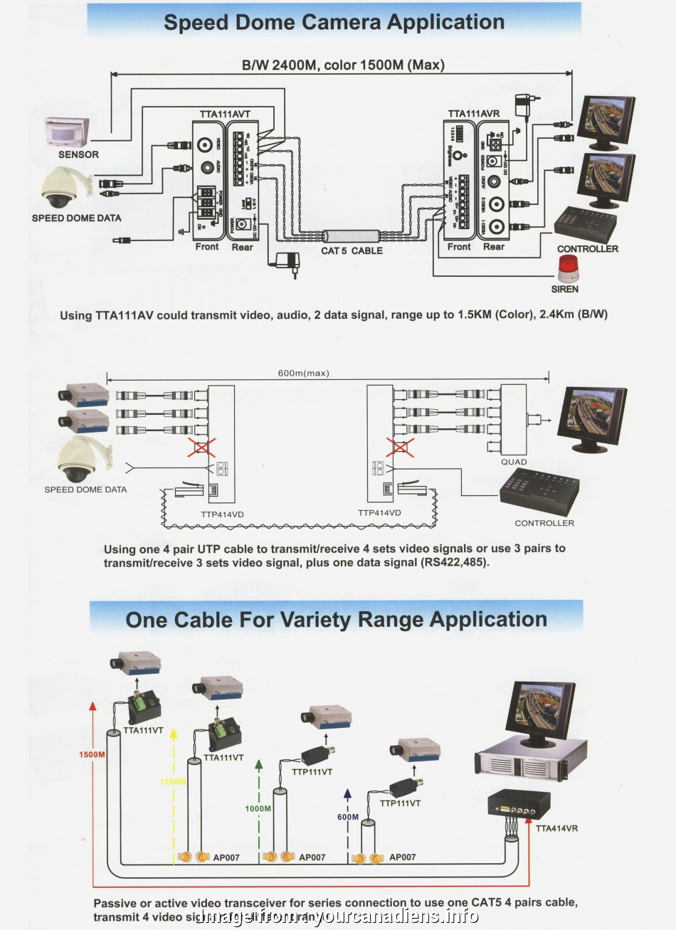 hight resolution of cat 5 wiring diagram for cctv cat5 cctv wiring diagram wiring diagram schematics cctv