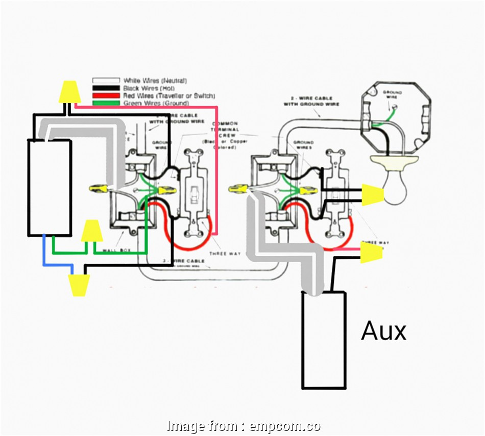 medium resolution of cat 5 wiring diagram rj45 cat 5 wiring diagram wall jack to wire your house