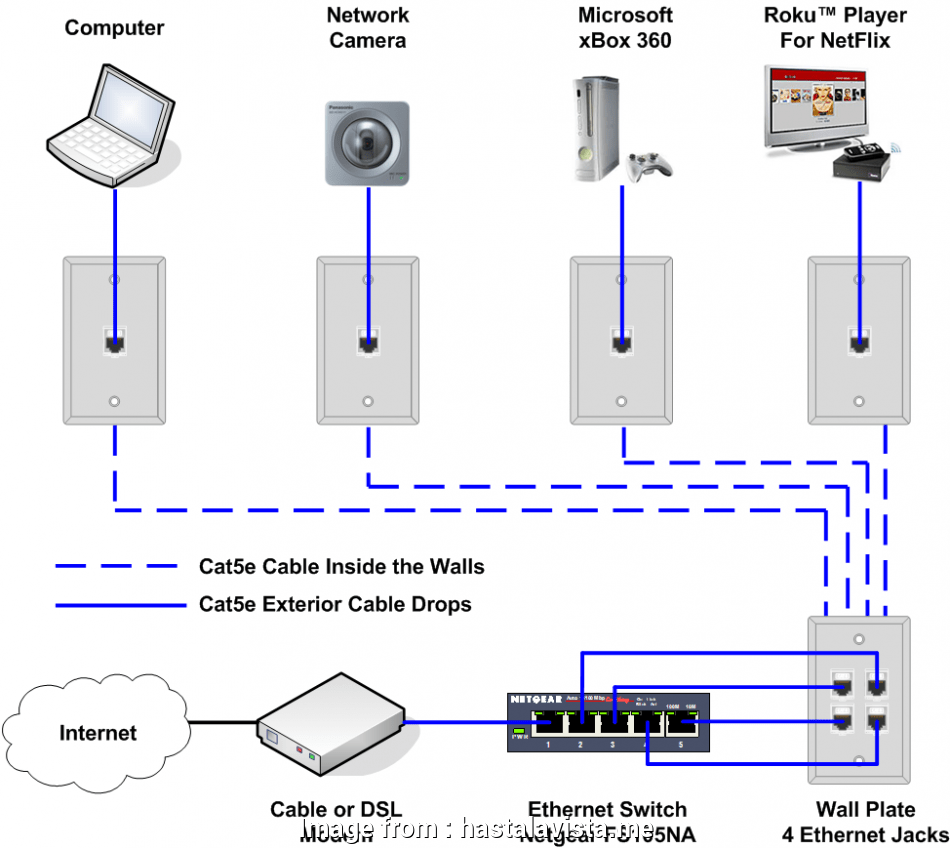medium resolution of cat 5 wiring diagram rj45 rj11 cat5 wiring diagram to rj45 with using facybulka me 17