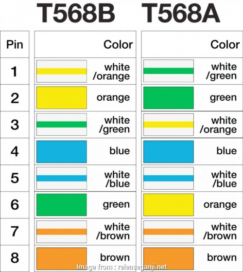 small resolution of cat 5 wiring diagram t568b new t568a cat5e jack wiring to make an ethernet network