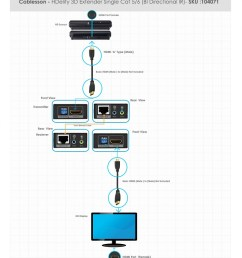cat 5 wiring diagram video cablesson hdelity hdmi 3d extender single cat5 6 bi directional ir [ 950 x 1315 Pixel ]