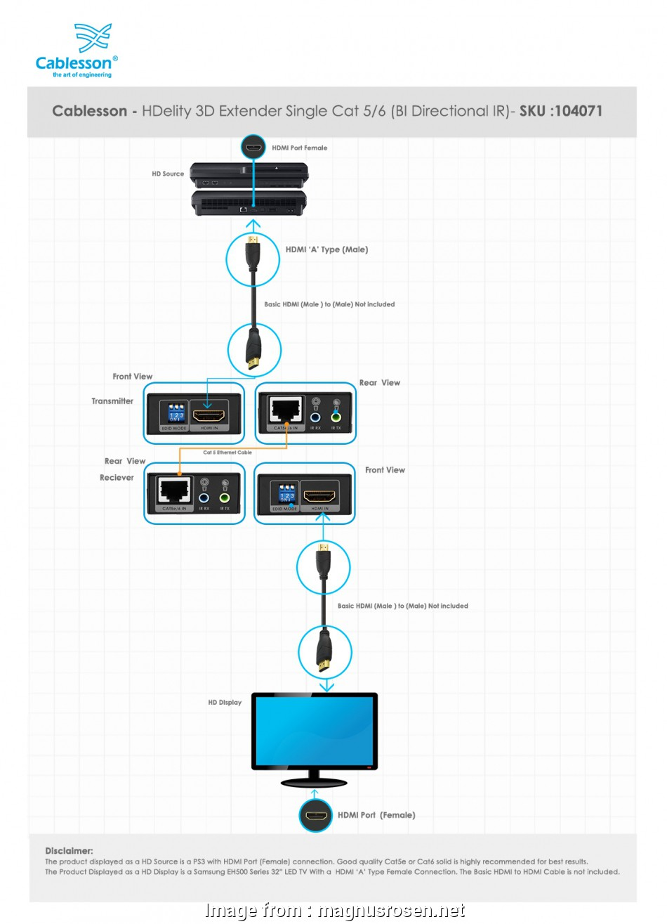 hight resolution of cat 5 wiring diagram video cablesson hdelity hdmi 3d extender single cat5 6 bi directional ir