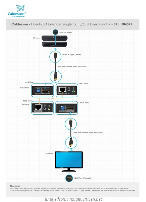 small resolution of cat 5 wiring diagram video cablesson hdelity hdmi 3d extender single cat5 6 bi directional ir