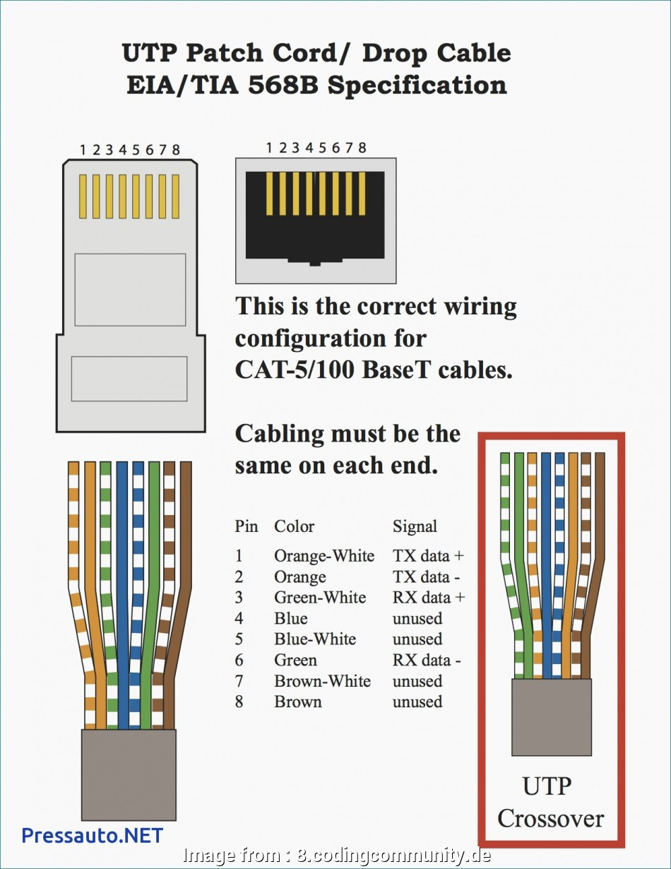 Cat5e Straight Through Wiring Diagram Get Free Image About Wiring