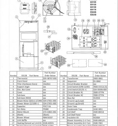 central ac thermostat wiring diagram central ac thermostat wiring diagram download suburban rv furnace wiring [ 950 x 1307 Pixel ]