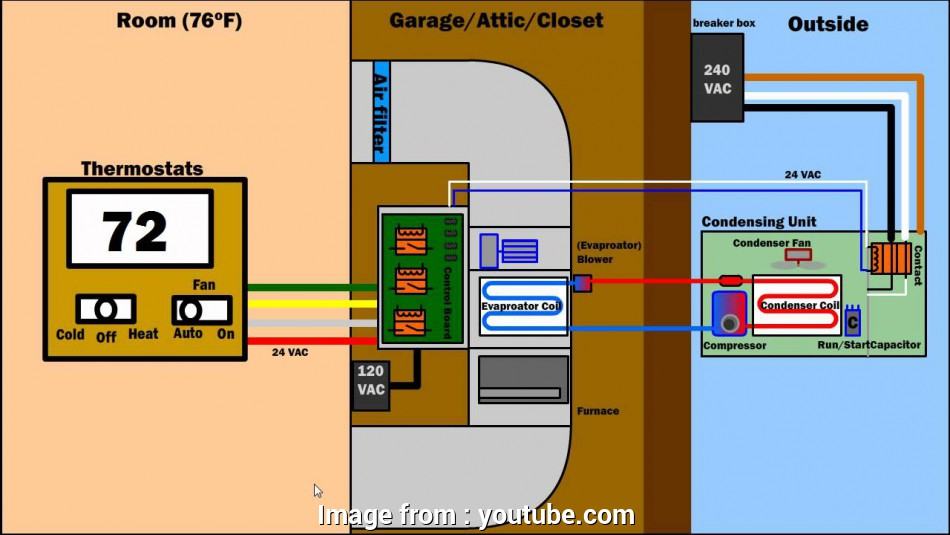residential ac thermostat wiring diagram clarion db175mp central cleaver how condition ventilation furnace works hvac system