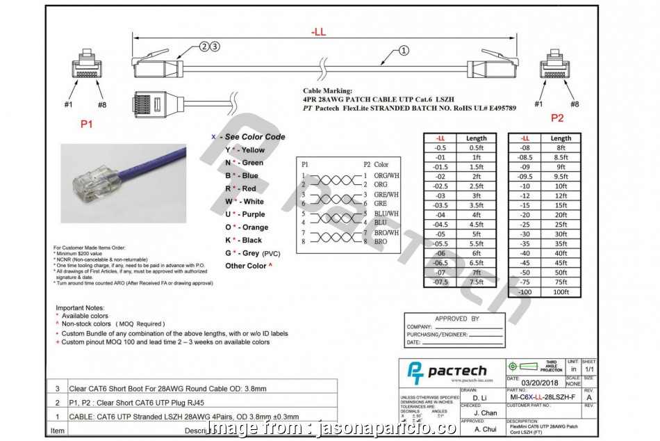 Crossover Ethernet Cable Wiring Diagram Top Wiring Diagram