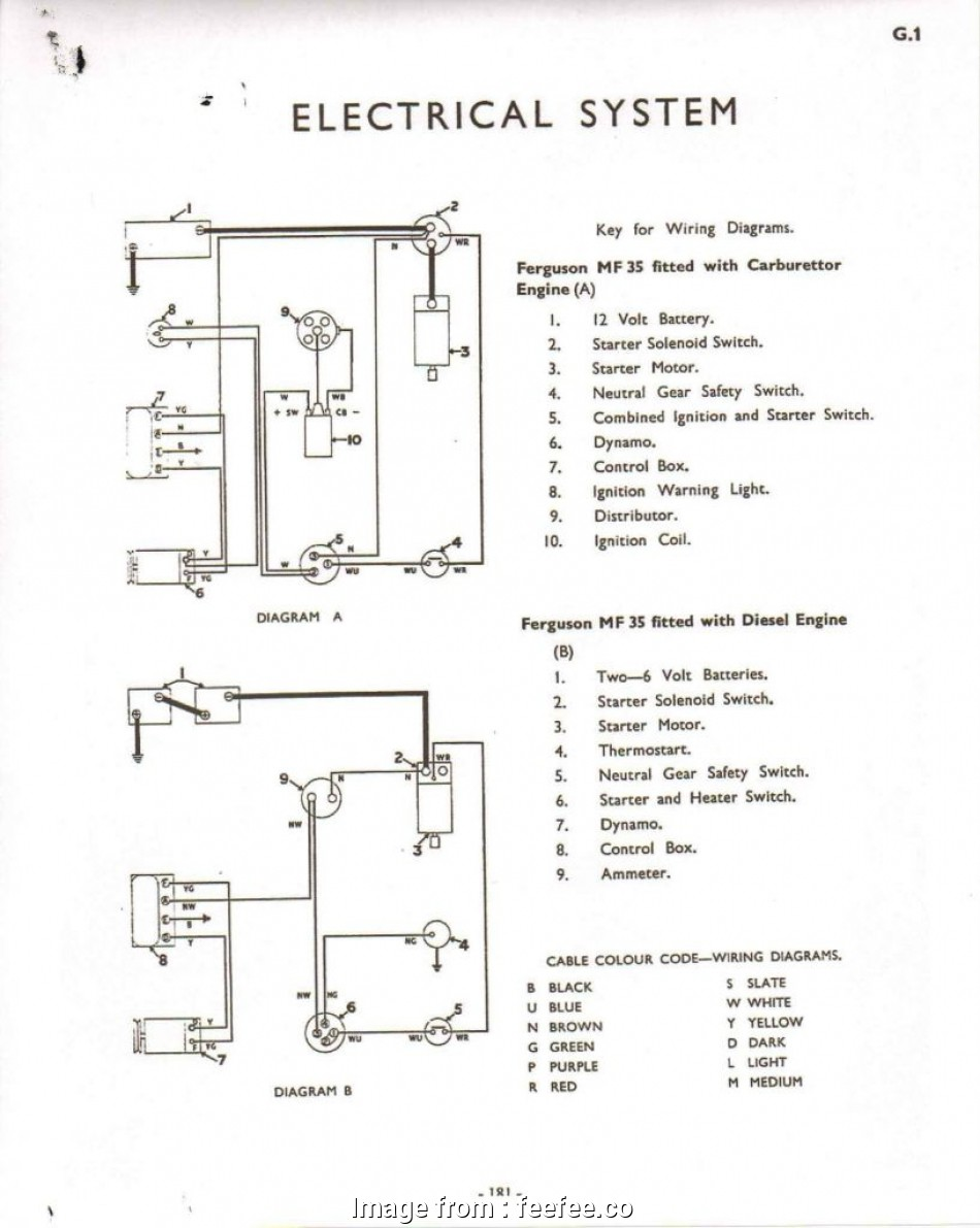 medium resolution of diesel engine starter wiring diagram wiring diagram diesel engine ignition switch auto ignition wiring