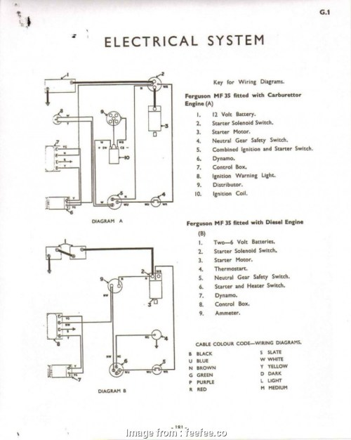 small resolution of diesel engine starter wiring diagram wiring diagram diesel engine ignition switch auto ignition wiring