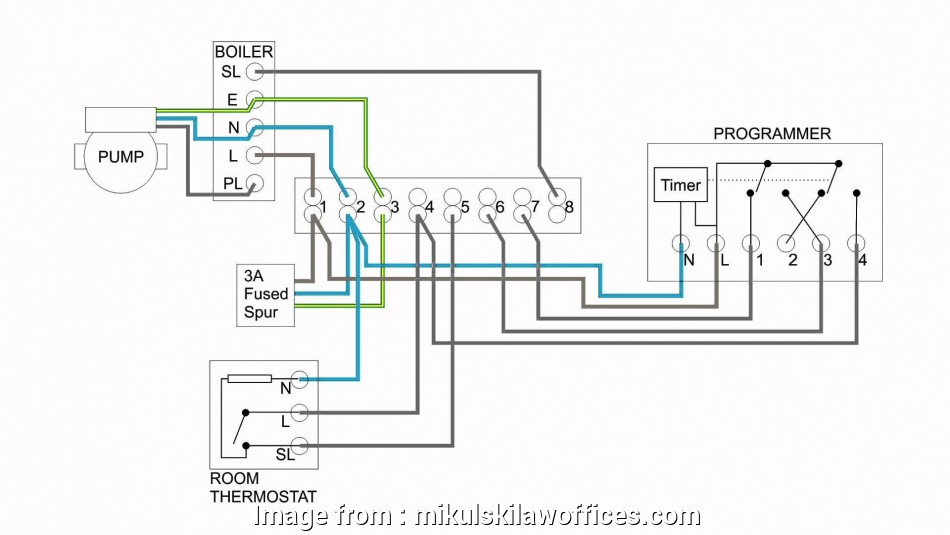 Ditra Heat Thermostat Wiring Diagram Fantastic Nuheat