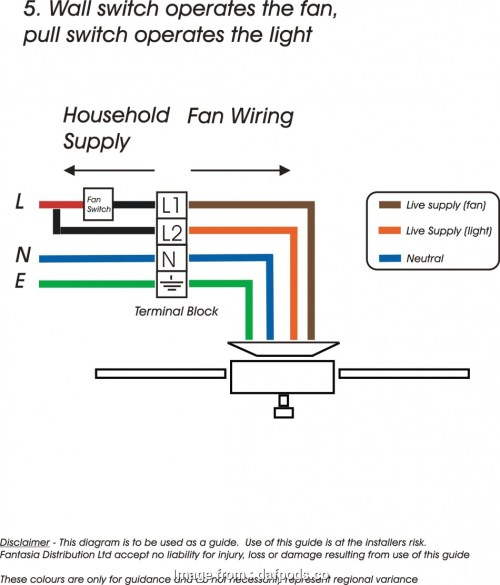 small resolution of double switch wire diagram triple single pole switch wiring diagram free download wiring wire 120v electrical