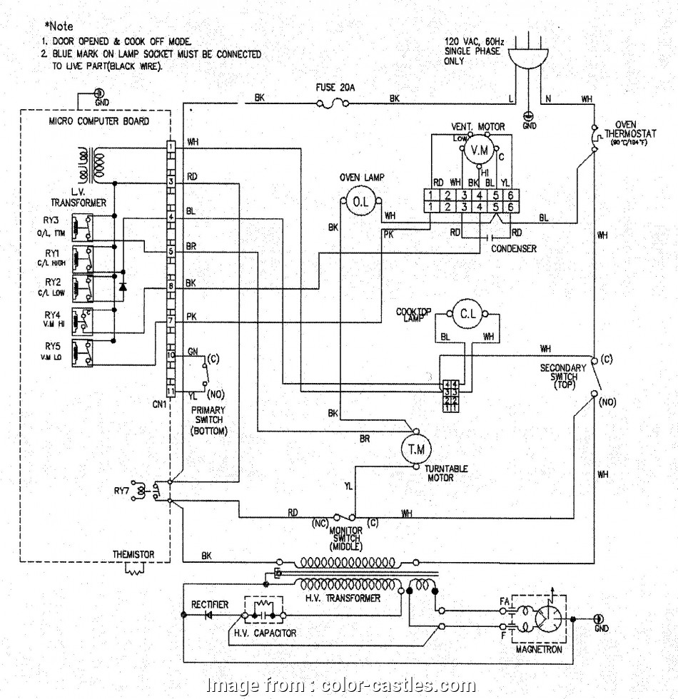 medium resolution of electric wire colours for cookers wiring diagram zanussi oven print oven manual likewise microwave oven schematic
